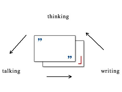 カード・ダイアローグ - ちいさな対話の場をつくる -